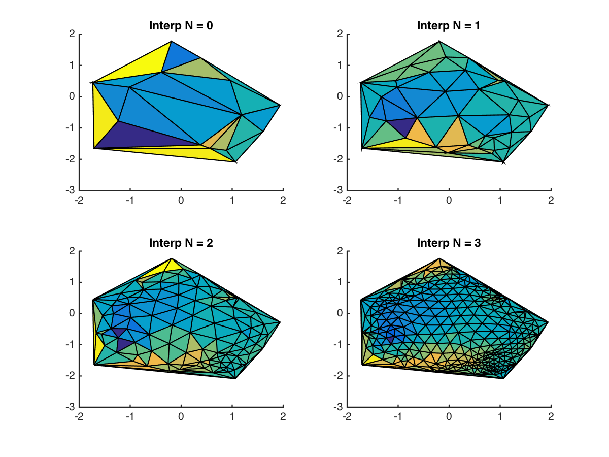 Line Drawing Algorithm Matlab : Surf plotting scattered data in matlab or delaunay