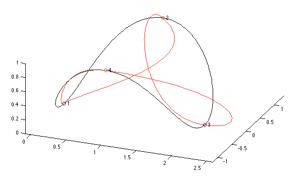 Smooth 3D curves in Matlab with John Hobby's algorithm